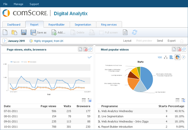 interface_comscore-digital-analytix