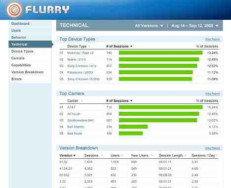 interface_flurry-analytics