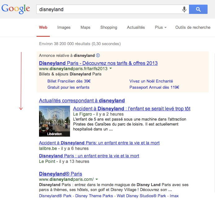 Disneyland Adwords